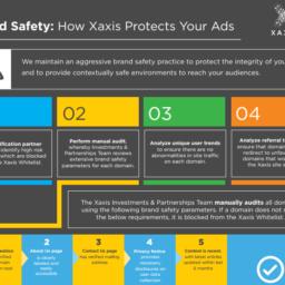 北美品牌安全信息图