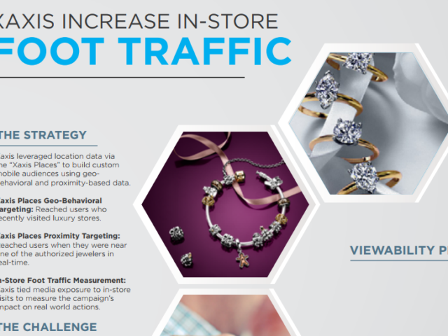 In-Store Foot Traffic Case Study
