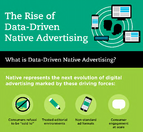 The Rise of Data-Driven Native Advertising