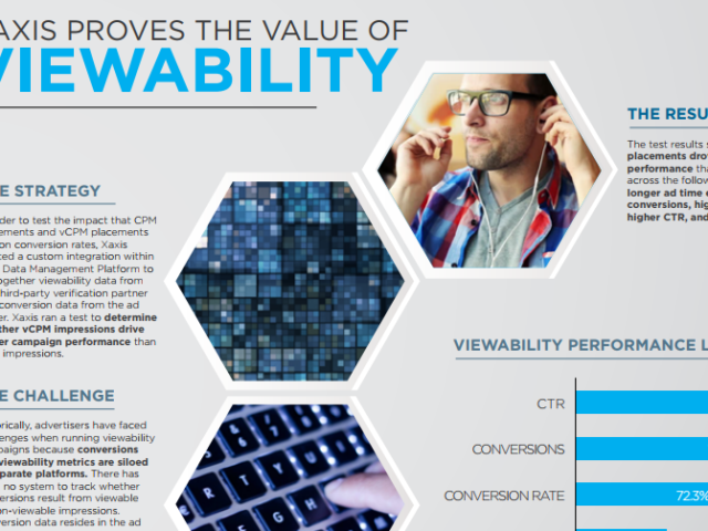 Xaxis Proves the Value of Viewability