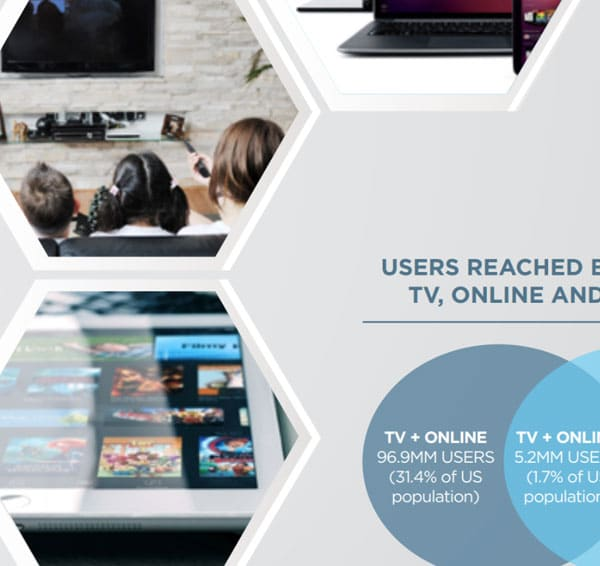 Xaxis Re-Engages TV Users Online with Interactive Rich Media