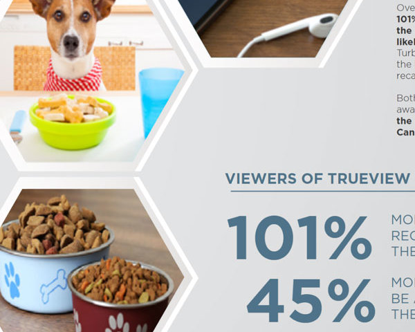 Xaxis Increases Brand Awareness with YouTube TrueView