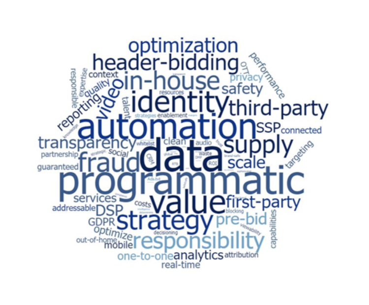 4A's: Data, Data, and Data